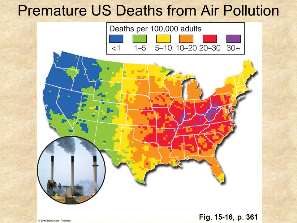 Premature US Deaths from Air Pollution