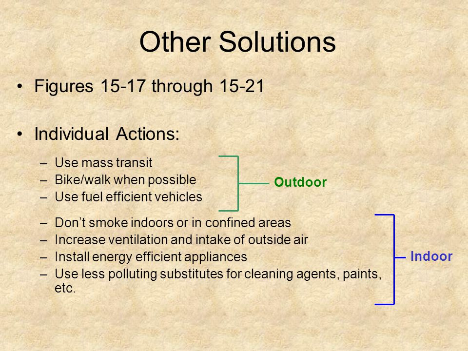 Other Solutions Figures 15-17 through 15-21 Individual Actions: