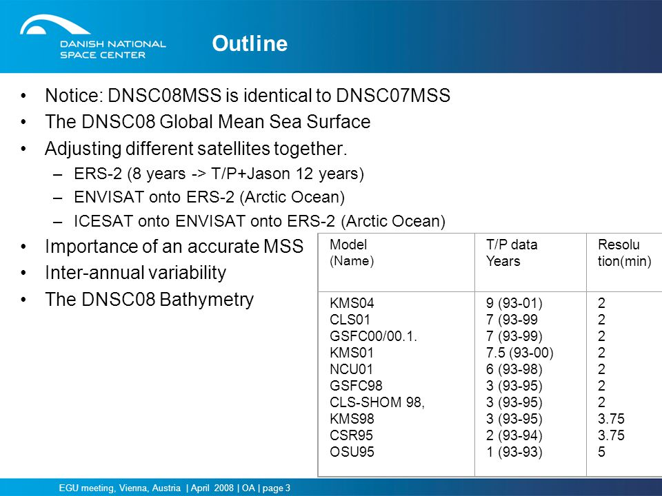 Outline Notice: DNSC08MSS is identical to DNSC07MSS