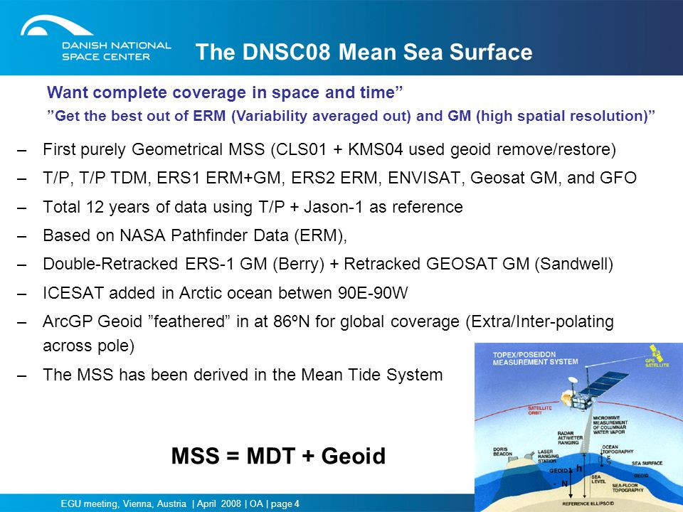 The DNSC08 Mean Sea Surface