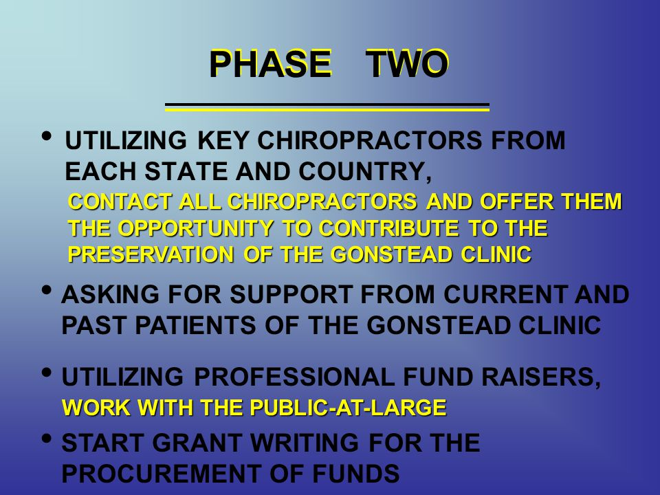 PHASE TWO PHASE TWO. UTILIZING KEY CHIROPRACTORS FROM EACH STATE AND COUNTRY,