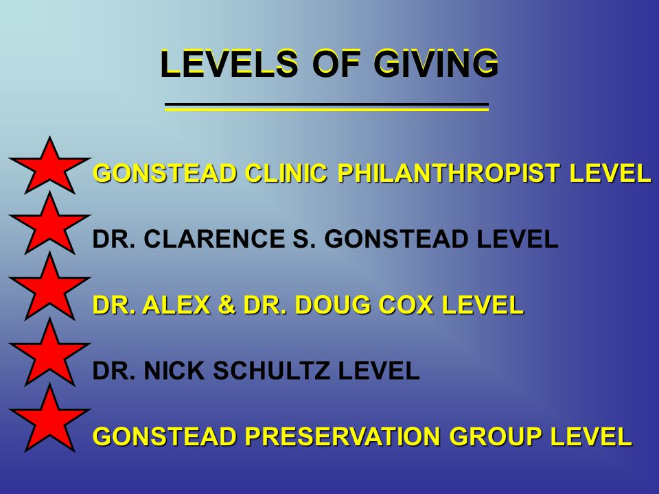 LEVELS OF GIVING LEVELS OF GIVING