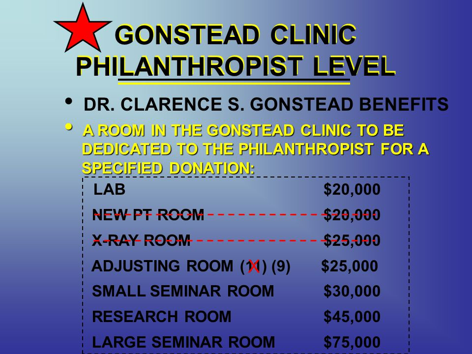 GONSTEAD CLINIC PHILANTHROPIST LEVEL