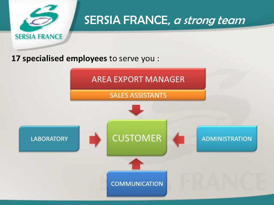 SERSIA FRANCE, a strong team