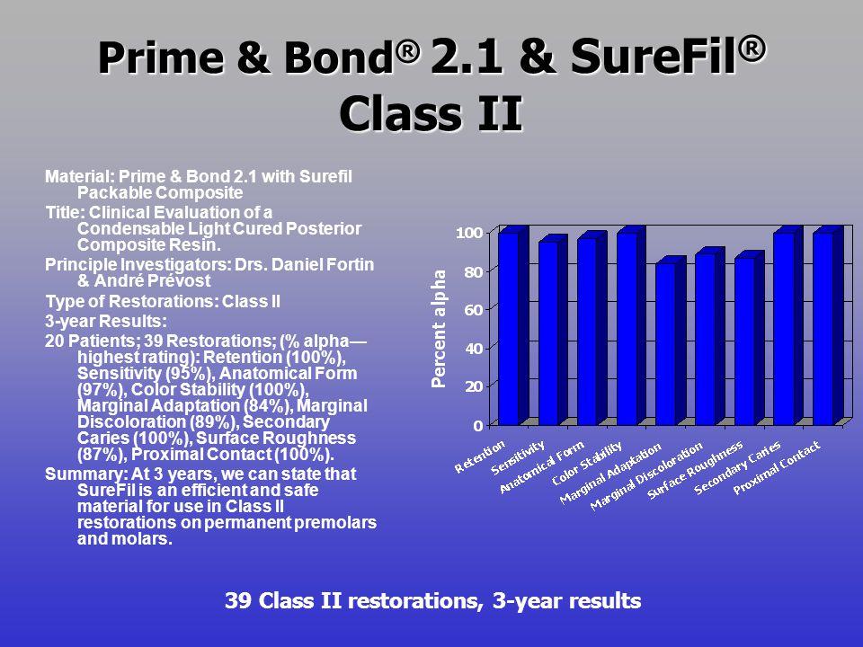 Prime & Bond® 2.1 & SureFil® Class II