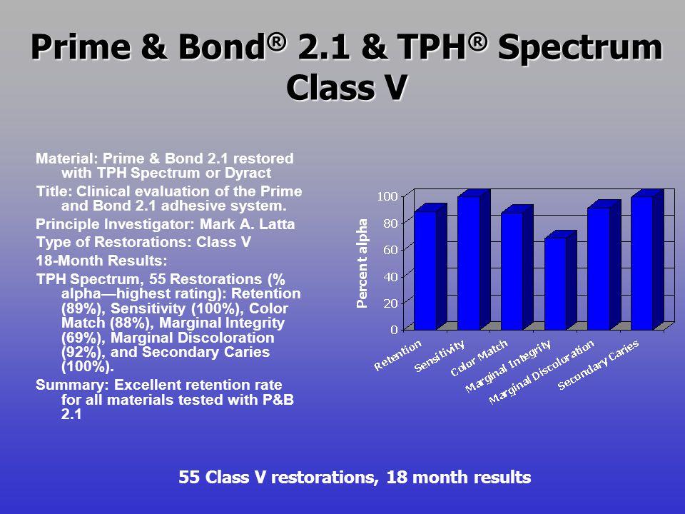 Prime & Bond® 2.1 & TPH® Spectrum Class V