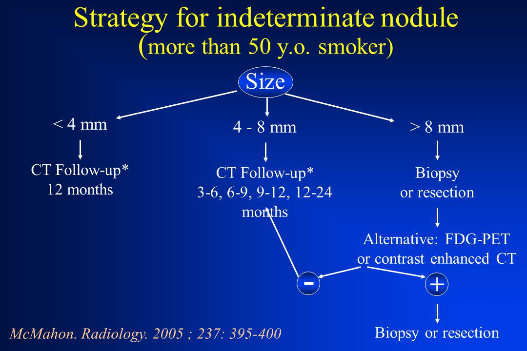 Strategy for indeterminate nodule (more than 50 y.o. smoker)