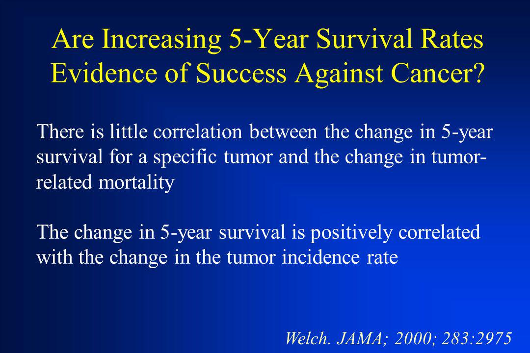 Are Increasing 5-Year Survival Rates Evidence of Success Against Cancer