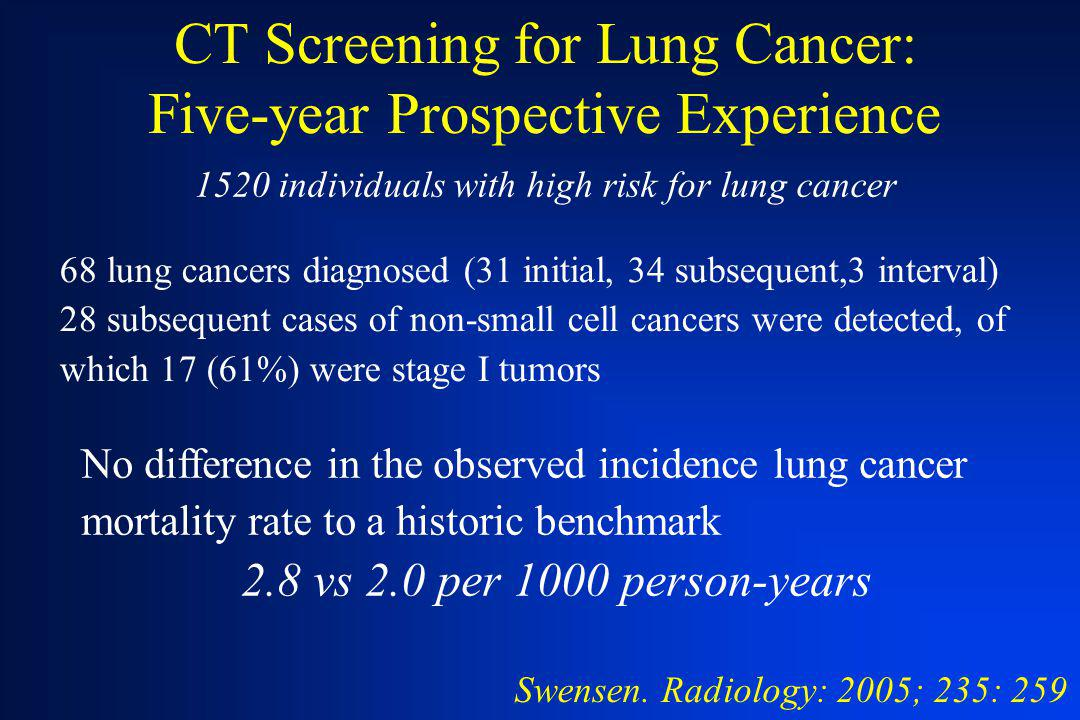 CT Screening for Lung Cancer: Five-year Prospective Experience