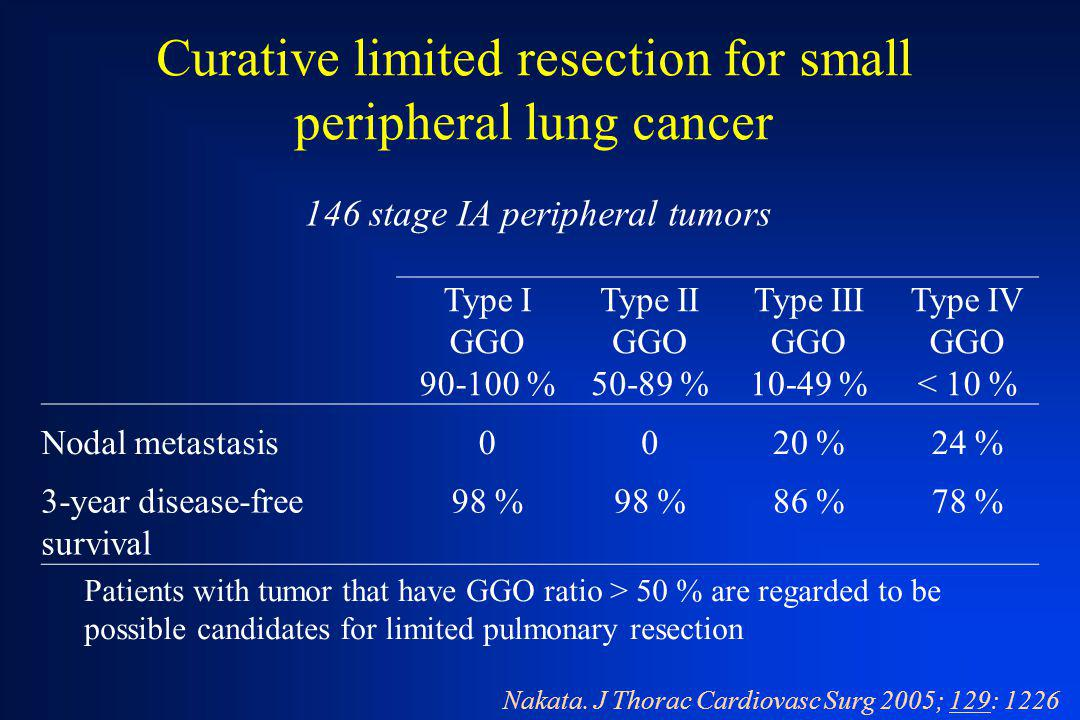 Curative limited resection for small peripheral lung cancer