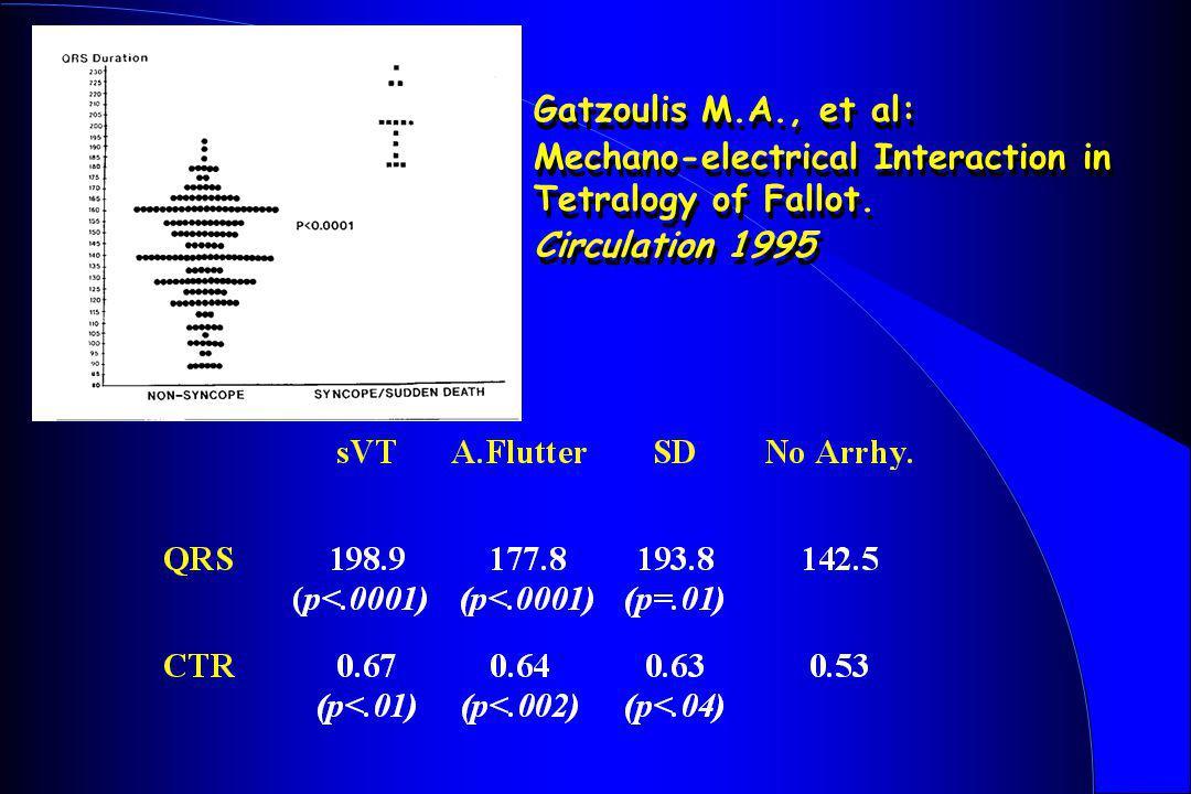 Gatzoulis M.A., et al: Mechano-electrical Interaction in Tetralogy of Fallot. Circulation 1995