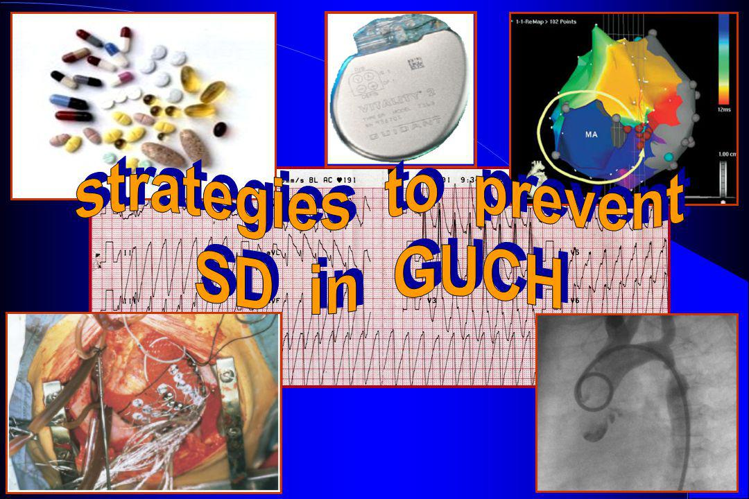 strategies to prevent SD in GUCH
