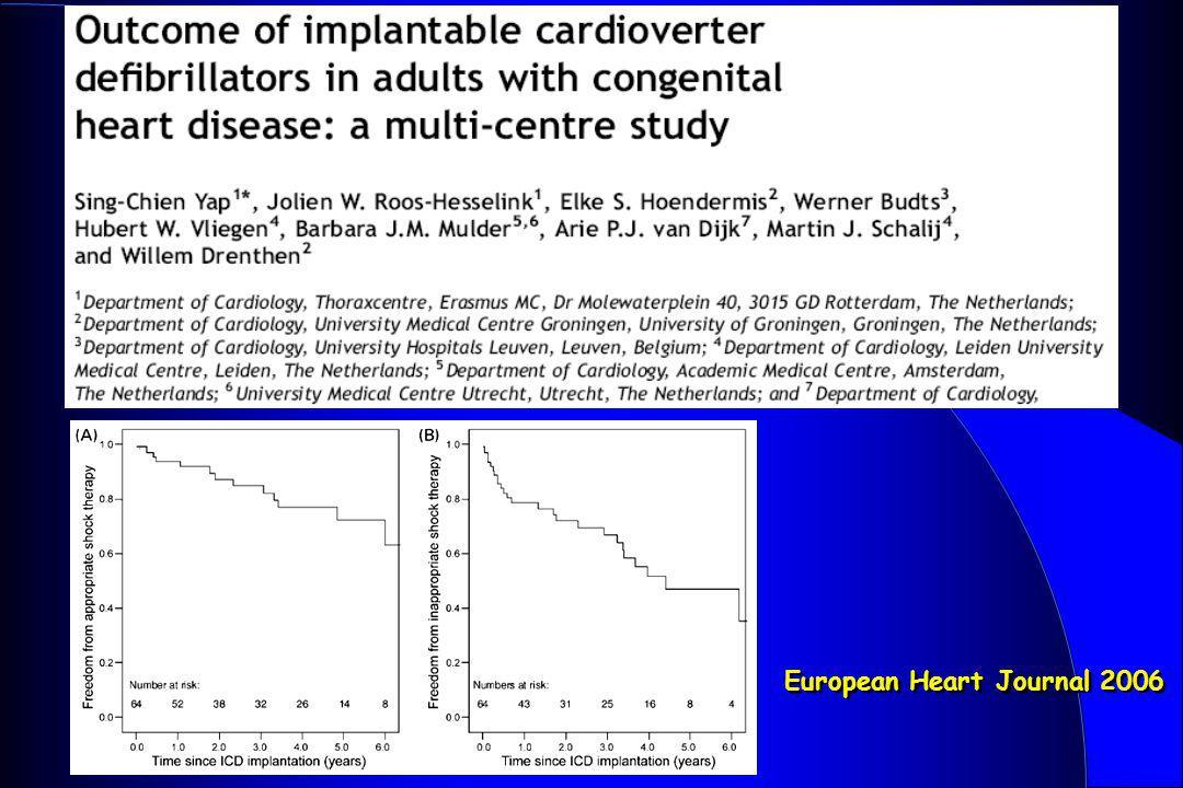 European Heart Journal 2006