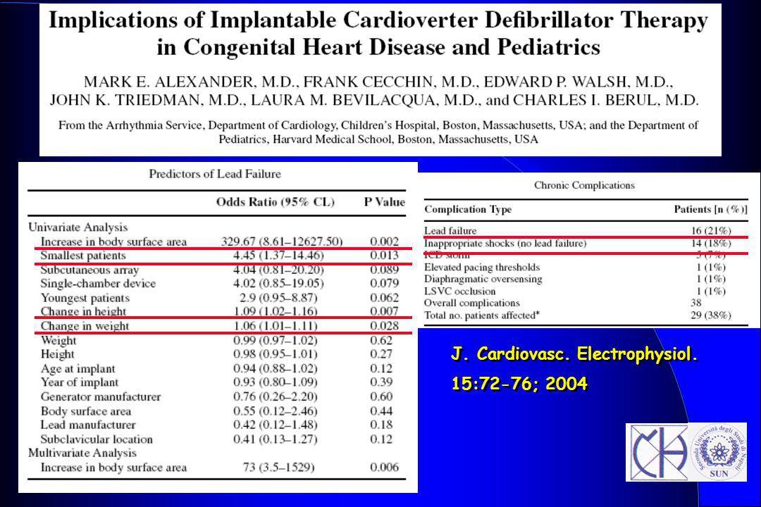 J. Cardiovasc. Electrophysiol.