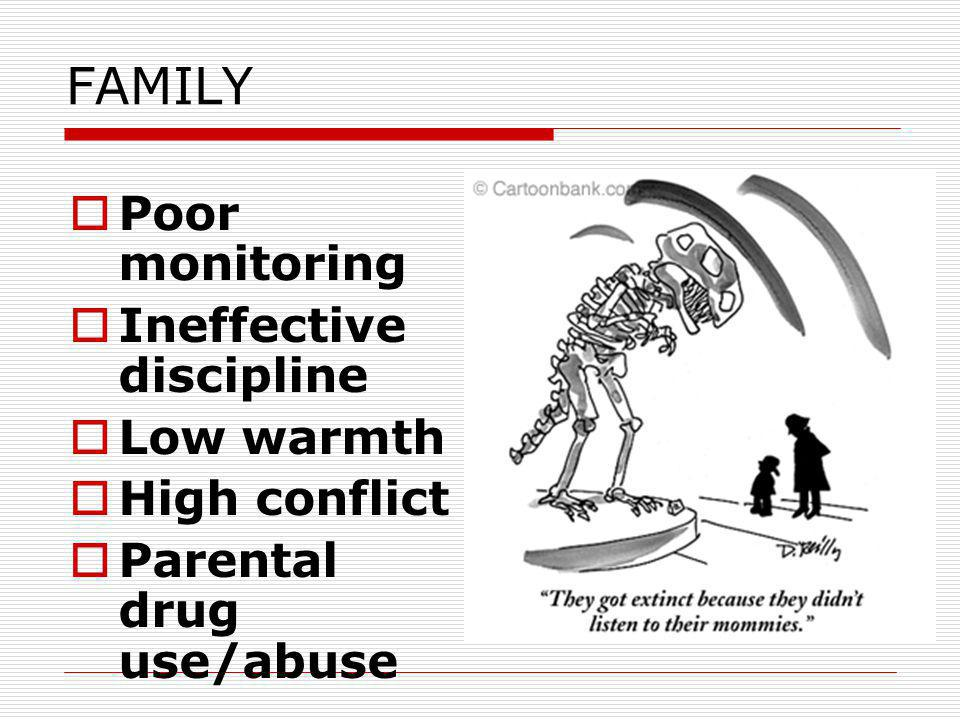 FAMILY Poor monitoring Ineffective discipline Low warmth High conflict