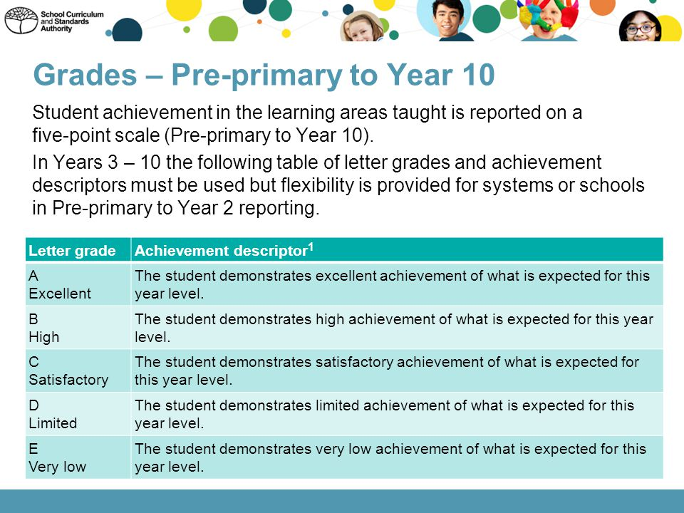 Grades – Pre-primary to Year 10