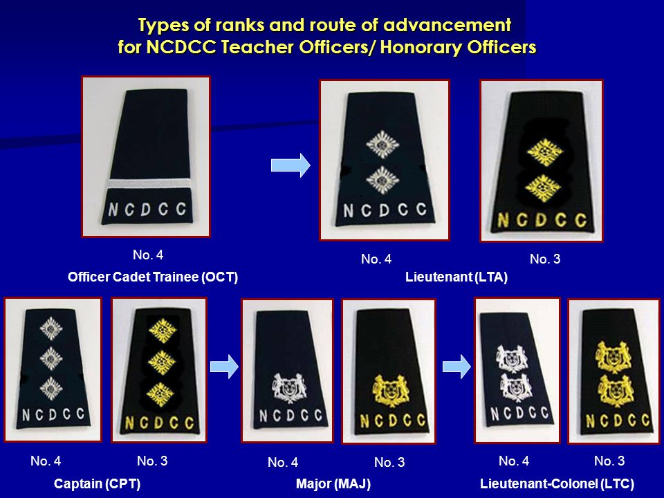 Types of ranks and route of advancement