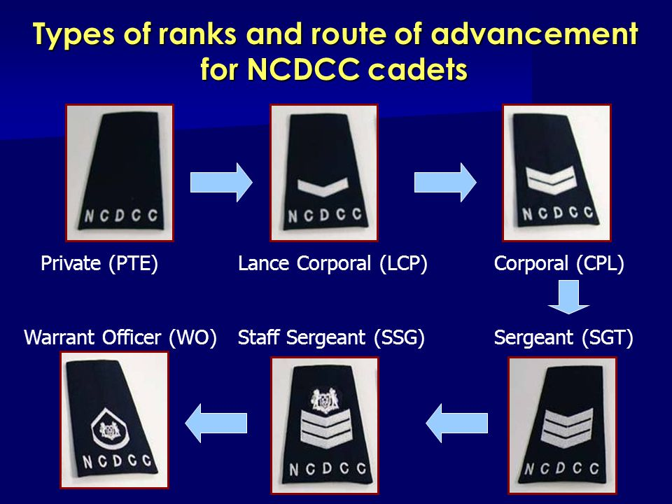 Types of ranks and route of advancement for NCDCC cadets
