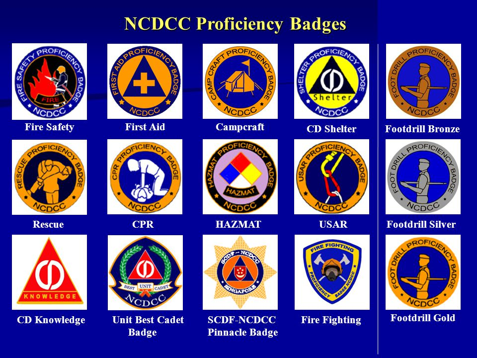 NCDCC Proficiency Badges