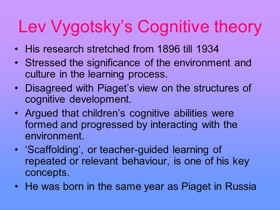 Lev Vygotsky's Cognitive theory
