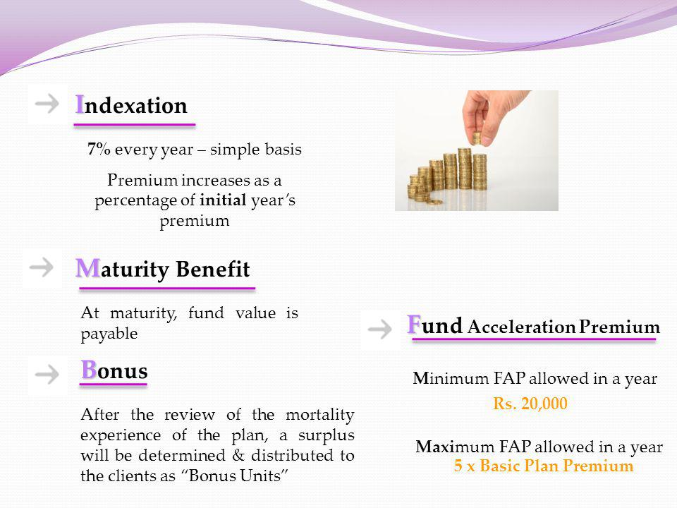 Fund Acceleration Premium