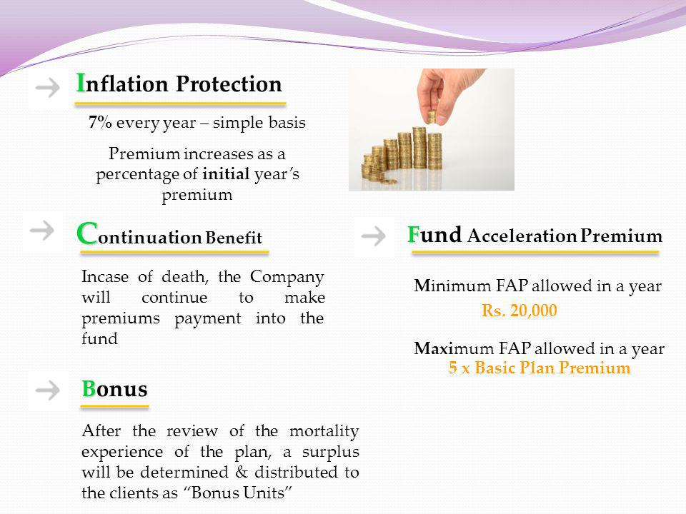 Continuation Benefit Inflation Protection Fund Acceleration Premium