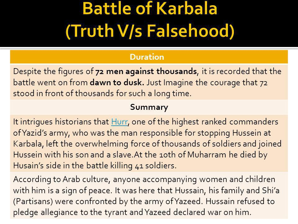 Battle of Karbala (Truth V/s Falsehood)