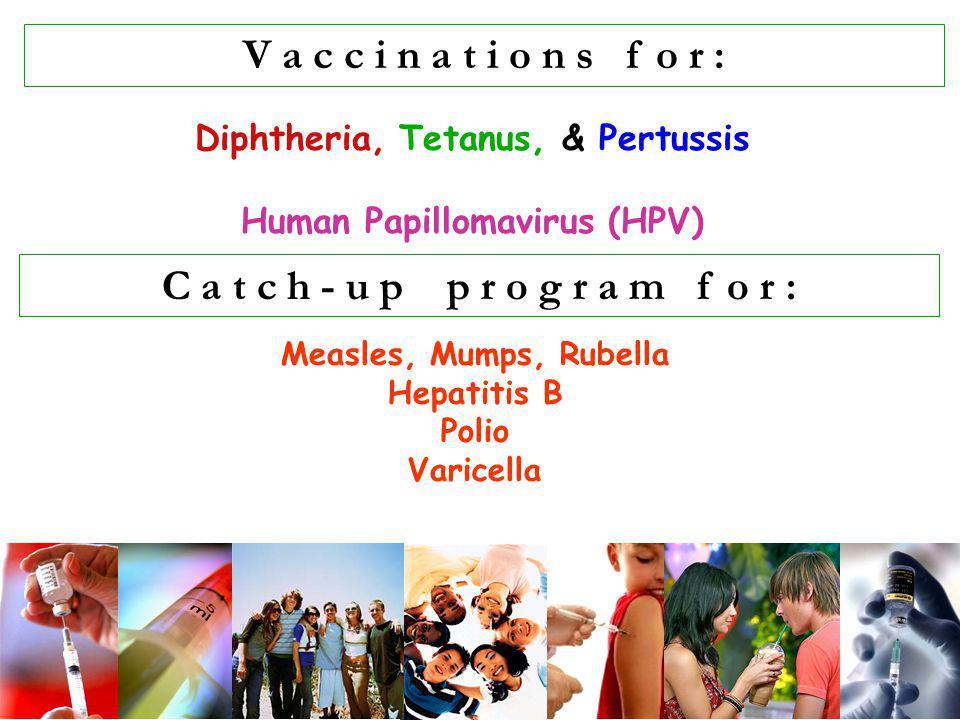 Diphtheria, Tetanus, & Pertussis Human Papillomavirus (HPV)