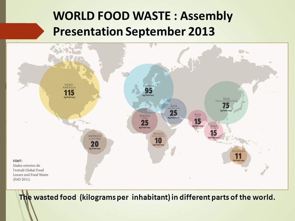 WORLD FOOD WASTE : Assembly Presentation September 2013