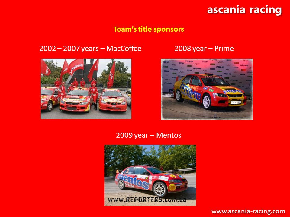 ascania racing Team's title sponsors 2002 – 2007 years – MacCoffee 2008 year – Prime 2009 year – Mentos