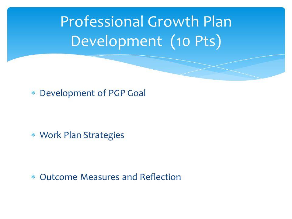Professional Growth Plan Development (10 Pts)