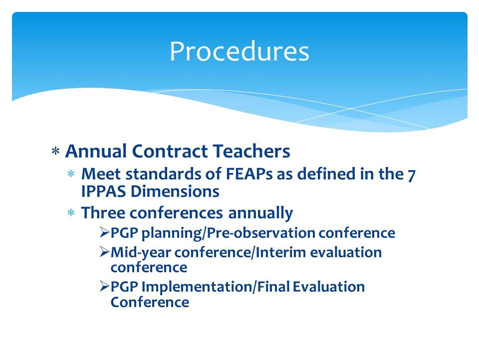 Procedures Annual Contract Teachers