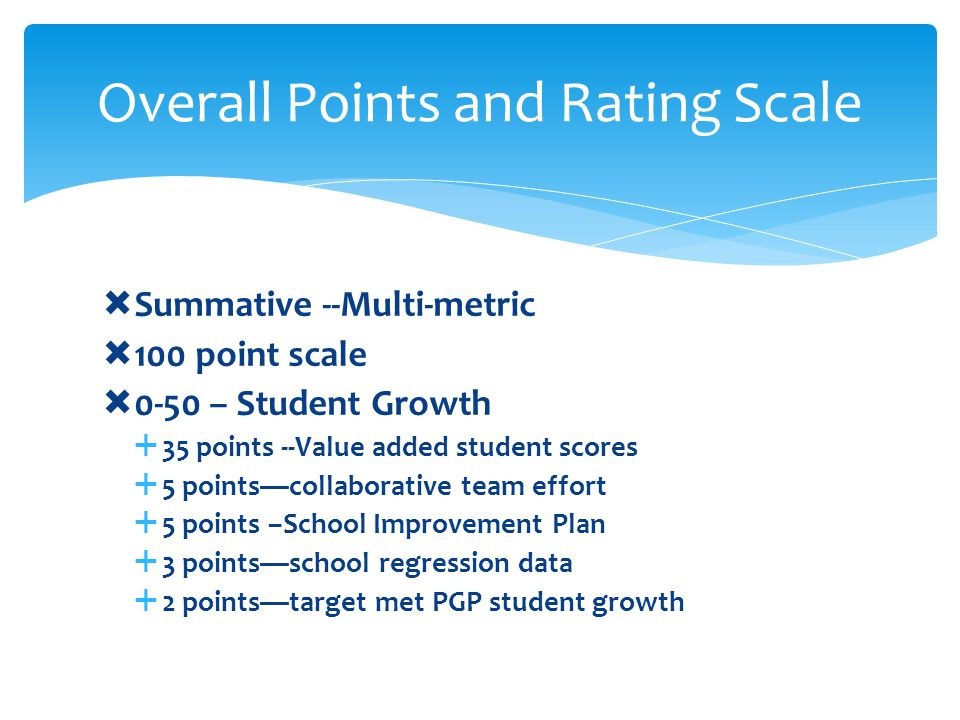 Overall Points and Rating Scale