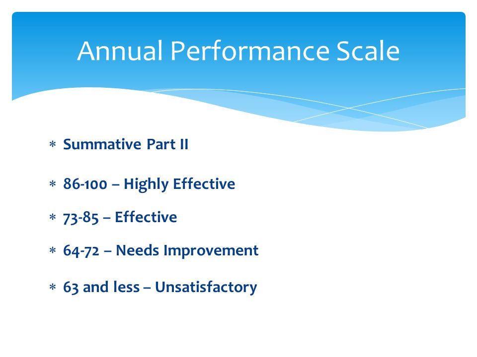 Annual Performance Scale