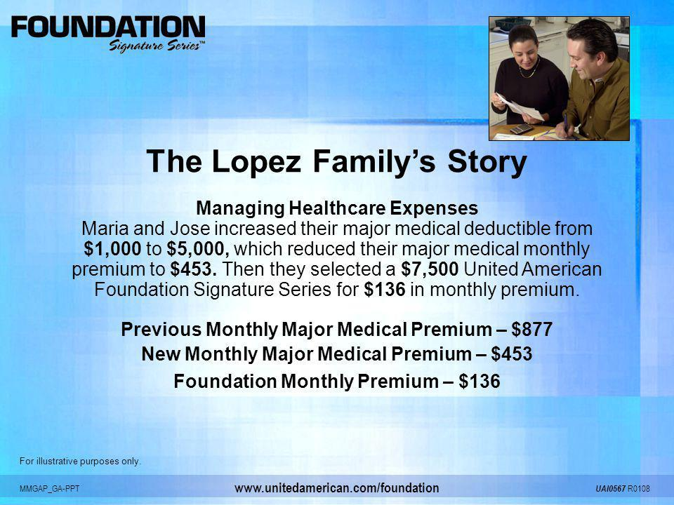 The Lopez Family's Story