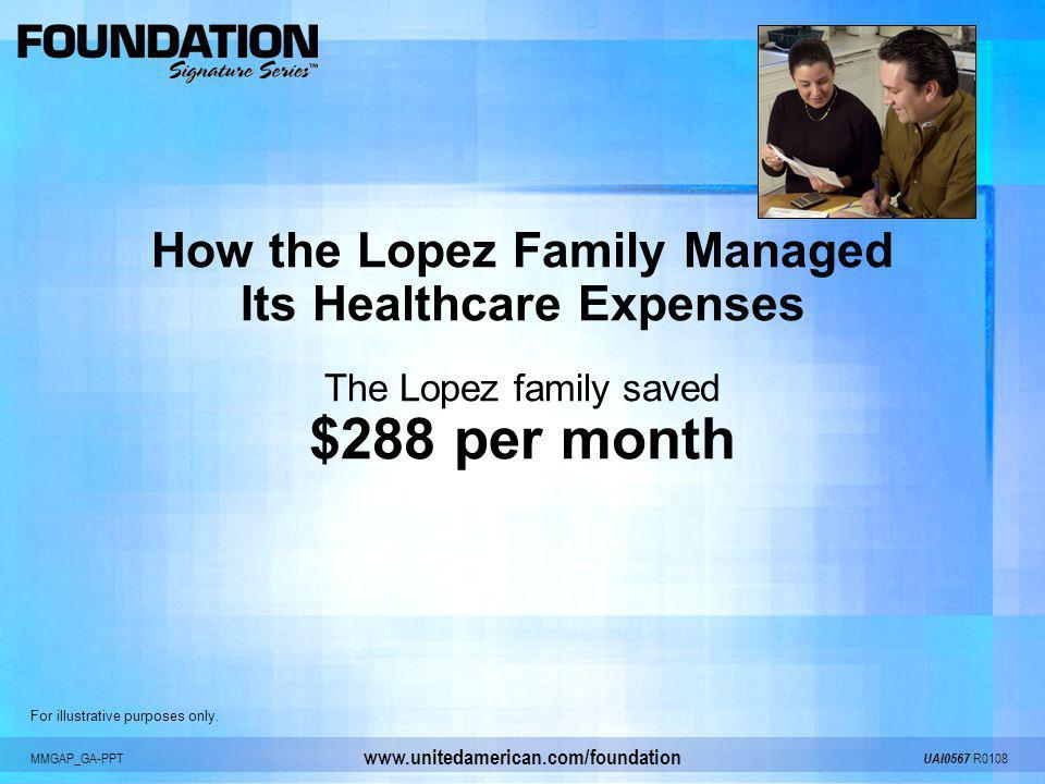 How the Lopez Family Managed