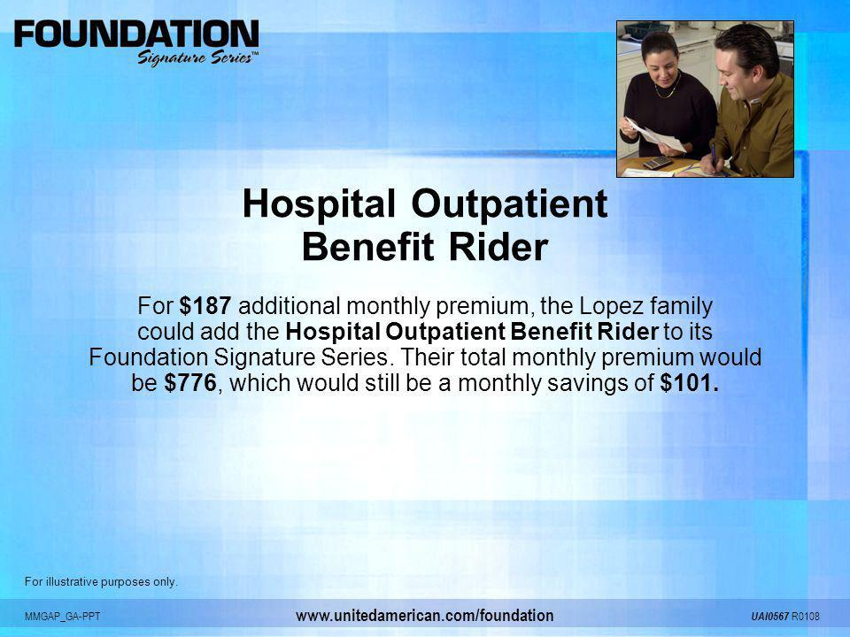 Hospital Outpatient Benefit Rider