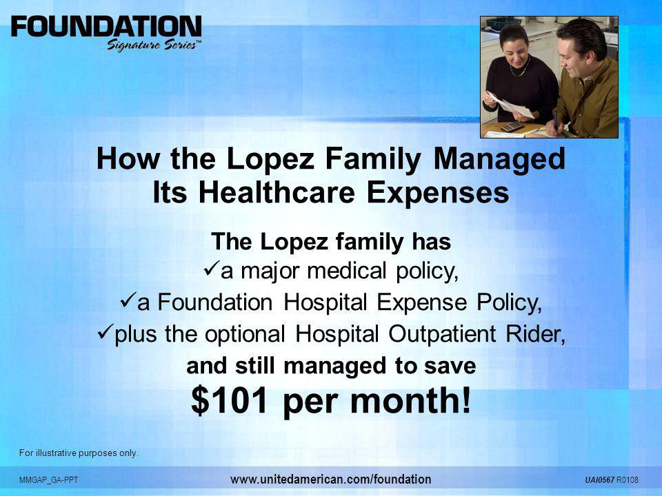 $101 per month! How the Lopez Family Managed Its Healthcare Expenses