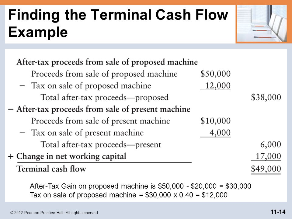 Finding the Terminal Cash Flow Example