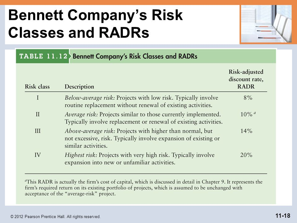 Bennett Company's Risk Classes and RADRs