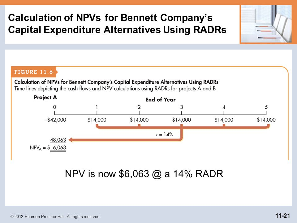 Calculation of NPVs for Bennett Company's Capital Expenditure Alternatives Using RADRs