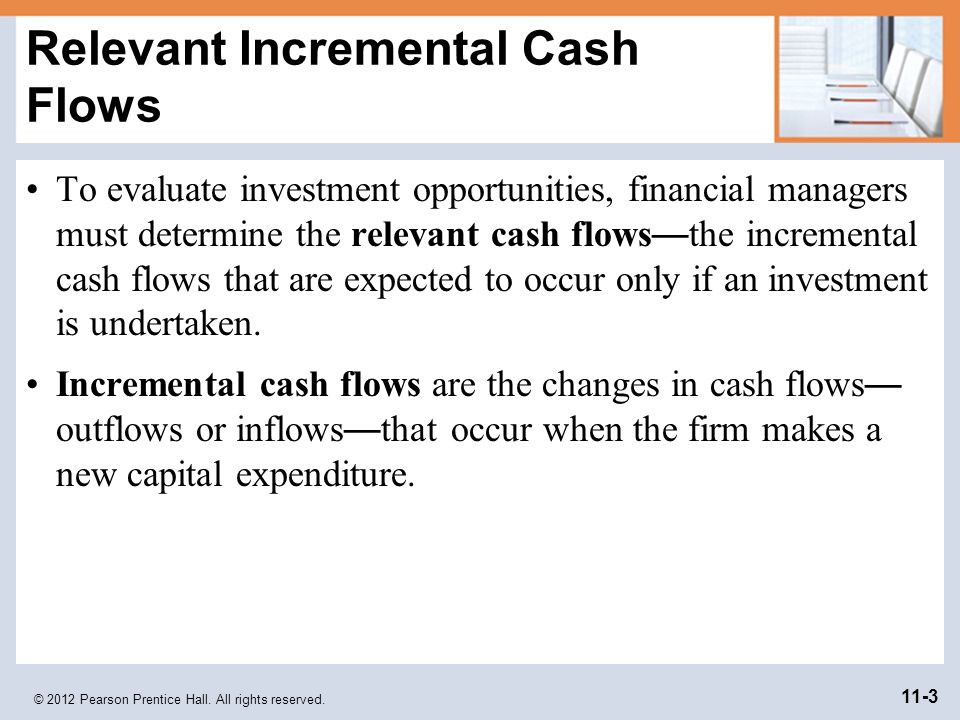 Relevant Incremental Cash Flows