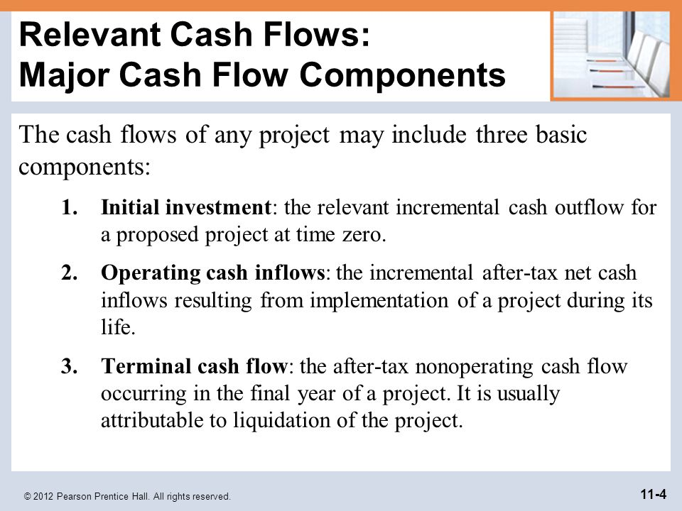 Relevant Cash Flows: Major Cash Flow Components