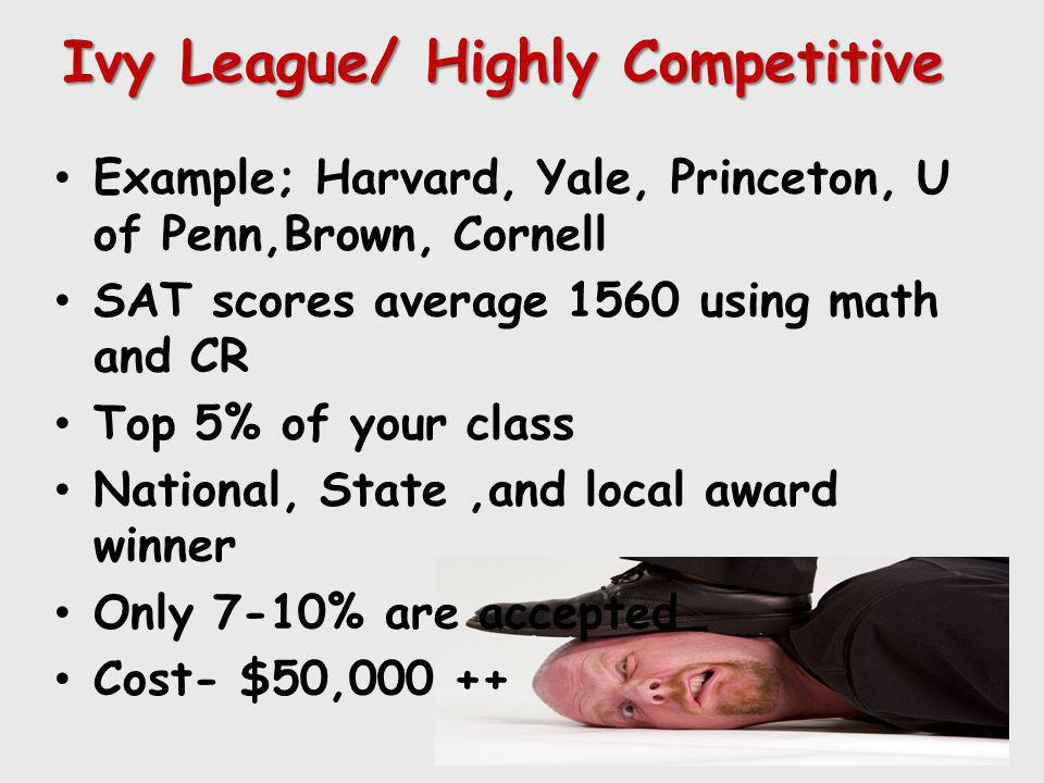 Ivy League/ Highly Competitive