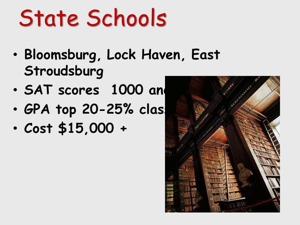 State Schools Bloomsburg, Lock Haven, East Stroudsburg