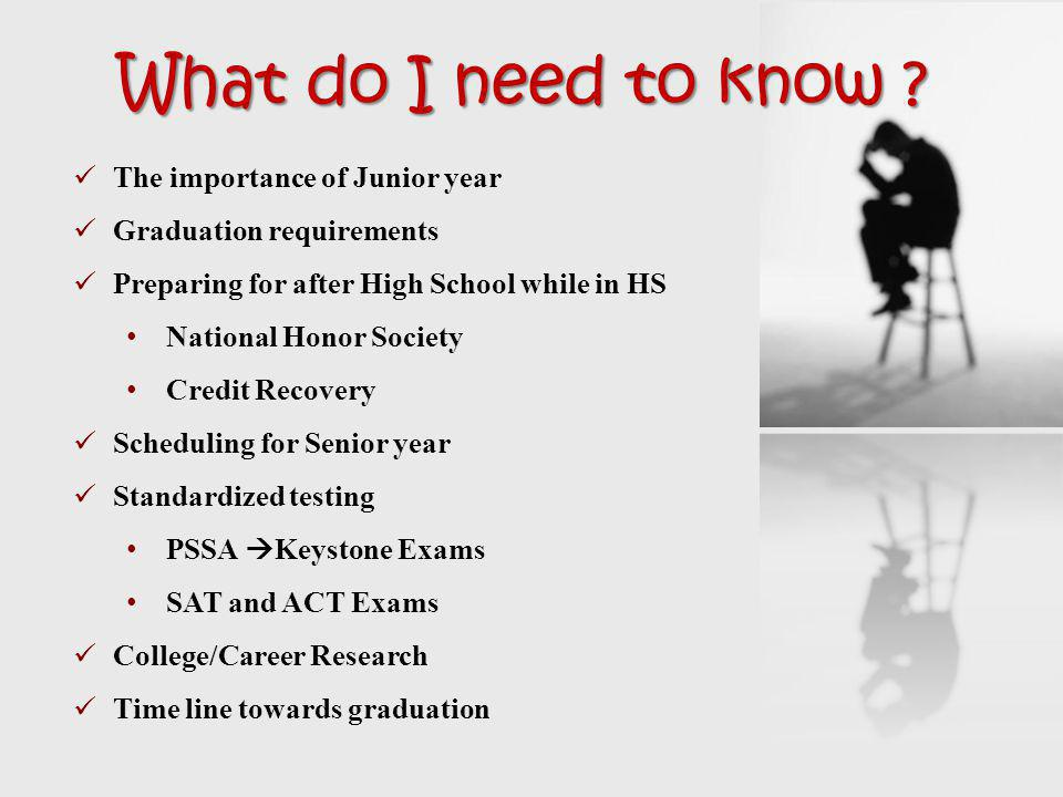 What do I need to know The importance of Junior year