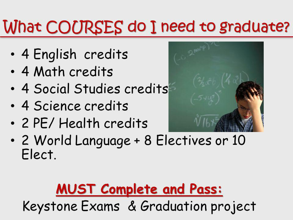 What COURSES do I need to graduate