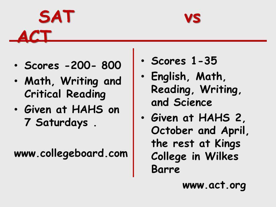 SAT vs ACT Scores 1-35 Scores -200- 800