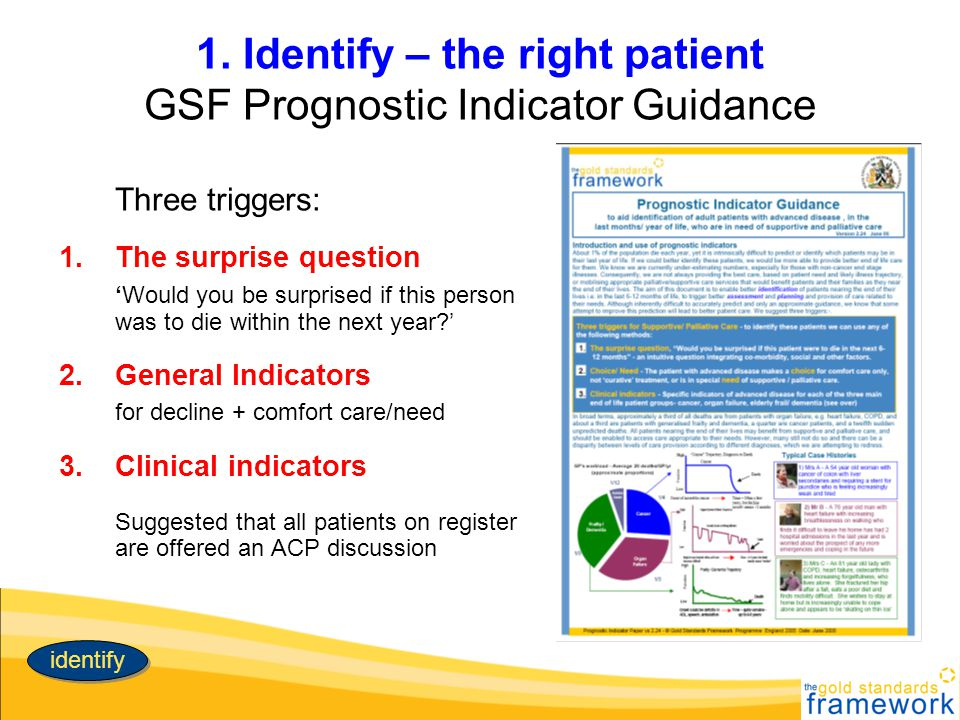 1. Identify – the right patient GSF Prognostic Indicator Guidance identifying patients with advanced disease in need of palliative / supportive care for register