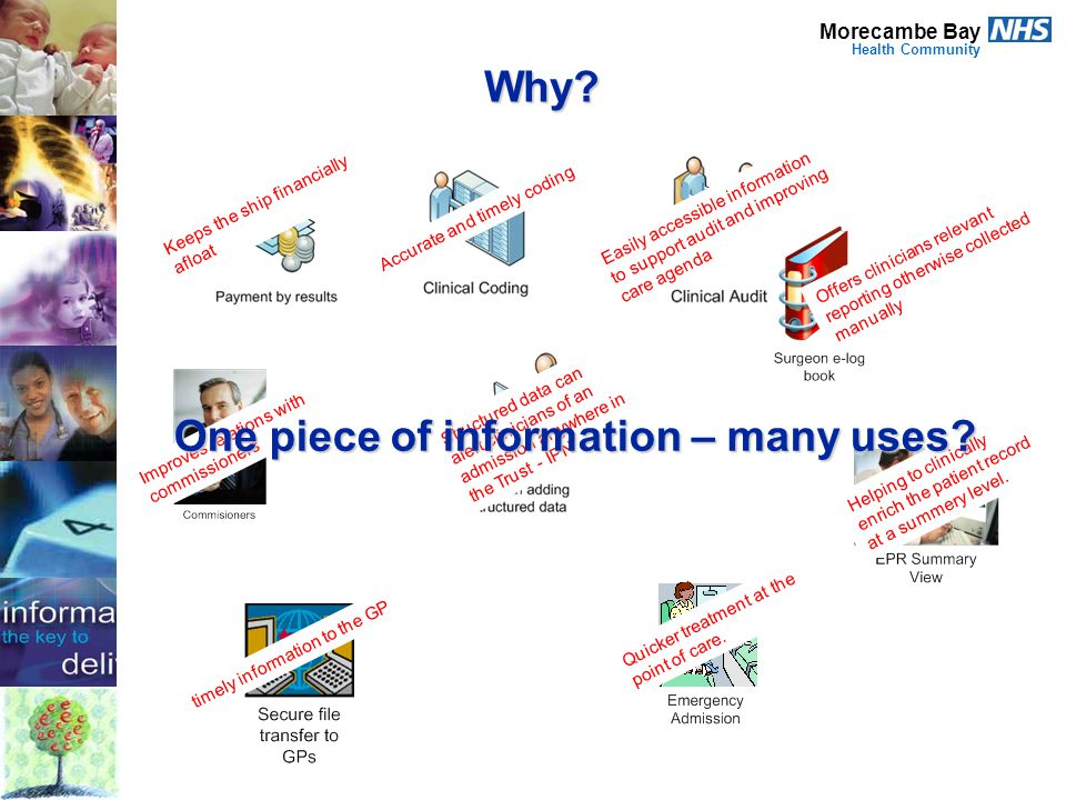 One piece of information – many uses